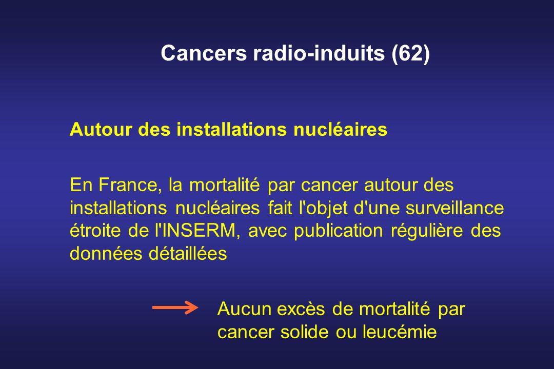 Cancers radio-induits (62) Autour des installations nucléaires En France, la mortalité par cancer autour des installations nucléaires fait l'objet d'u