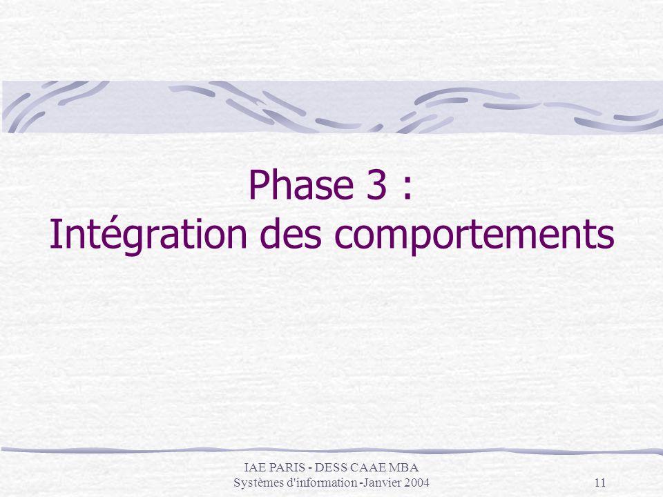 IAE PARIS - DESS CAAE MBA Systèmes d'information -Janvier 200411 Phase 3 : Intégration des comportements