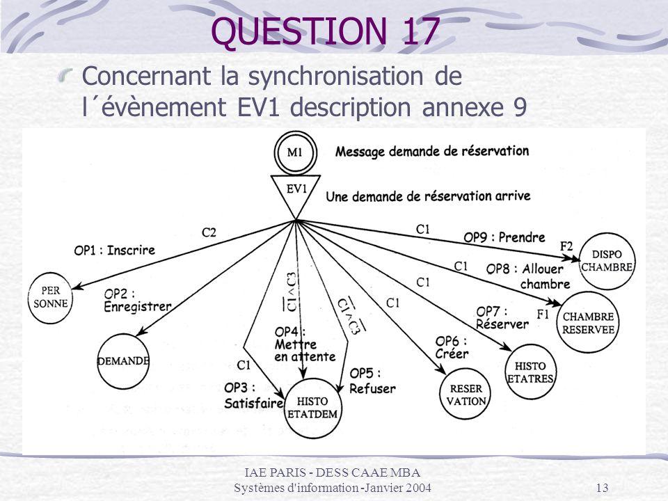 IAE PARIS - DESS CAAE MBA Systèmes d'information -Janvier 200413 QUESTION 17 Concernant la synchronisation de l´évènement EV1 description annexe 9