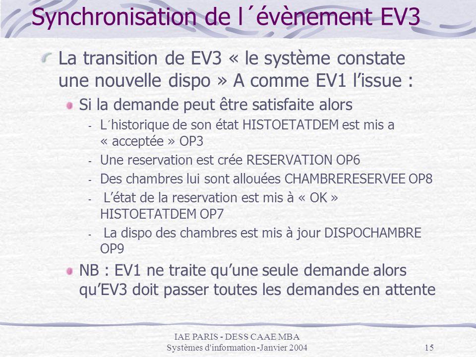 IAE PARIS - DESS CAAE MBA Systèmes d'information -Janvier 200415 Synchronisation de l´évènement EV3 La transition de EV3 « le système constate une nou