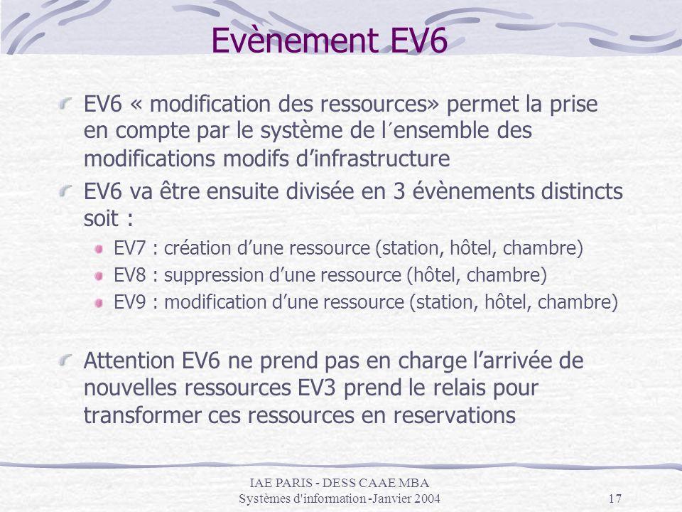IAE PARIS - DESS CAAE MBA Systèmes d'information -Janvier 200417 Evènement EV6 EV6 « modification des ressources» permet la prise en compte par le sys