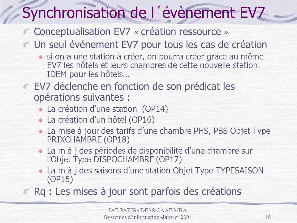 IAE PARIS - DESS CAAE MBA Systèmes d'information -Janvier 200418 Synchronisation de l´évènement EV7 Conceptualisation EV7 « création ressource » Un se