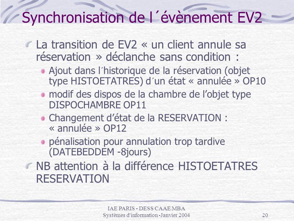 IAE PARIS - DESS CAAE MBA Systèmes d'information -Janvier 200420 Synchronisation de l´évènement EV2 La transition de EV2 « un client annule sa réserva