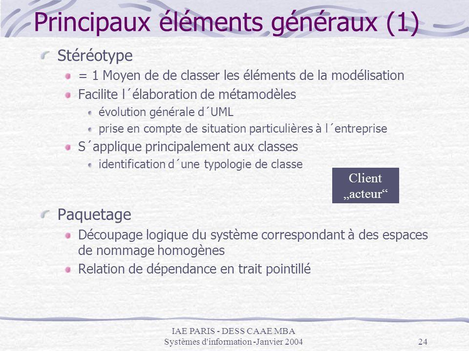 IAE PARIS - DESS CAAE MBA Systèmes d'information -Janvier 200424 Principaux éléments généraux (1) Stéréotype = 1 Moyen de de classer les éléments de l
