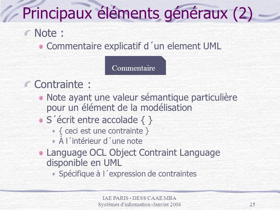 IAE PARIS - DESS CAAE MBA Systèmes d'information -Janvier 200425 Note : Commentaire explicatif d´un element UML Contrainte : Note ayant une valeur sém