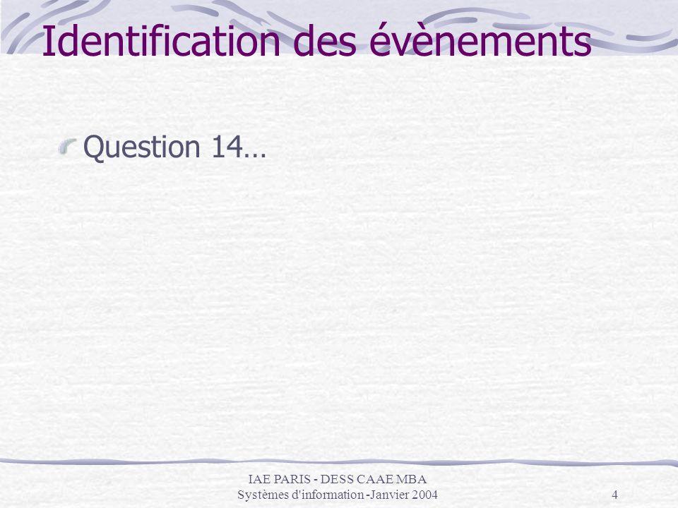 IAE PARIS - DESS CAAE MBA Systèmes d information -Janvier 200415 Synchronisation de l´évènement EV3 La transition de EV3 « le système constate une nouvelle dispo » A comme EV1 lissue : Si la demande peut être satisfaite alors - L´historique de son état HISTOETATDEM est mis a « acceptée » OP3 - Une reservation est crée RESERVATION OP6 - Des chambres lui sont allouées CHAMBRERESERVEE OP8 - Létat de la reservation est mis à « OK » HISTOETATDEM OP7 - La dispo des chambres est mis à jour DISPOCHAMBRE OP9 NB : EV1 ne traite quune seule demande alors quEV3 doit passer toutes les demandes en attente