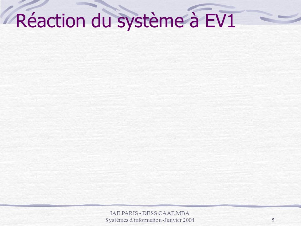 IAE PARIS - DESS CAAE MBA Systèmes d information -Janvier 200416 Synchronisation des évènements EV4 et EV5 La transition EV4 « annulation dune demande en attente par le système » déclanche sans condition lopération de changement détat de la demande sur lobjet type (HISTOETATDEM) qui est mis à « annulée » la transition EV5 « annulation du client de sa demande en attente » déclanche sans condition : Lopération de chgt détat de la demande su lobjet type (HISTOETATDEM) qui est mis à « annulée » La demande annulée n´entraînent pas d´autre opération
