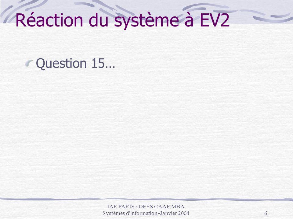 IAE PARIS - DESS CAAE MBA Systèmes d information -Janvier 200417 Evènement EV6 EV6 « modification des ressources» permet la prise en compte par le système de l´ensemble des modifications modifs dinfrastructure EV6 va être ensuite divisée en 3 évènements distincts soit : EV7 : création dune ressource (station, hôtel, chambre) EV8 : suppression dune ressource (hôtel, chambre) EV9 : modification dune ressource (station, hôtel, chambre) Attention EV6 ne prend pas en charge larrivée de nouvelles ressources EV3 prend le relais pour transformer ces ressources en reservations