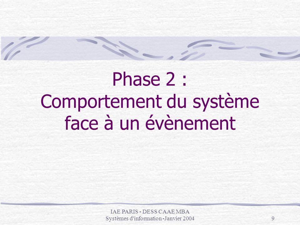 9 Phase 2 : Comportement du système face à un évènement