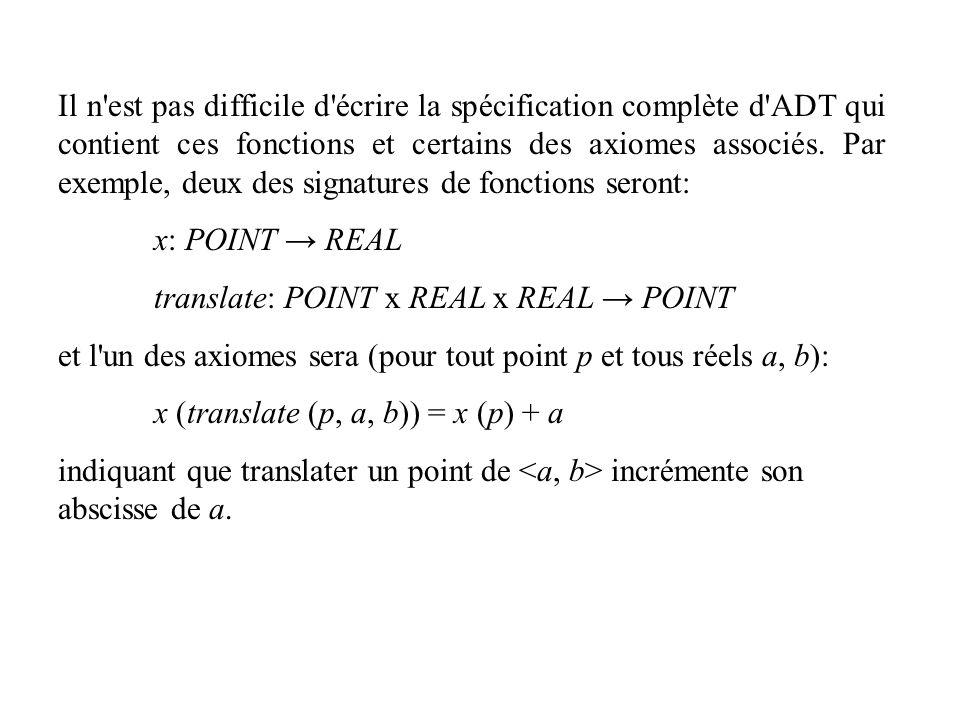 Il n'est pas difficile d'écrire la spécification complète d'ADT qui contient ces fonctions et certains des axiomes associés. Par exemple, deux des sig