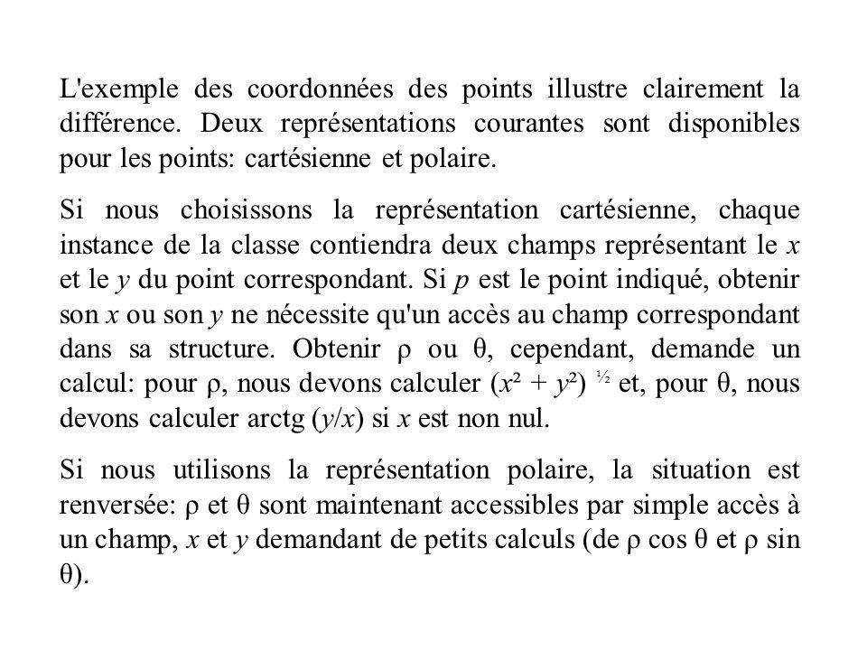 L'exemple des coordonnées des points illustre clairement la différence. Deux représentations courantes sont disponibles pour les points: cartésienne e