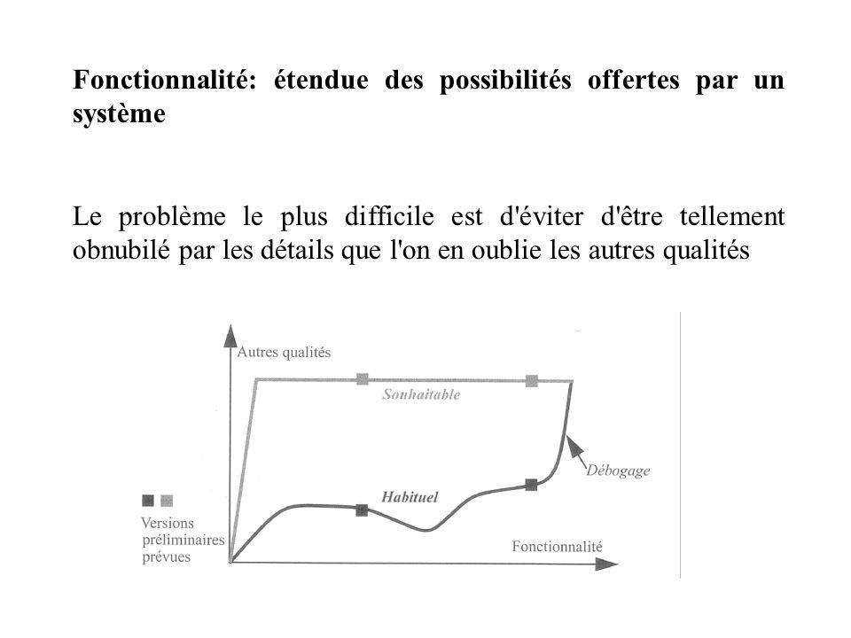 Fonctionnalité: étendue des possibilités offertes par un système Le problème le plus difficile est d'éviter d'être tellement obnubilé par les détails