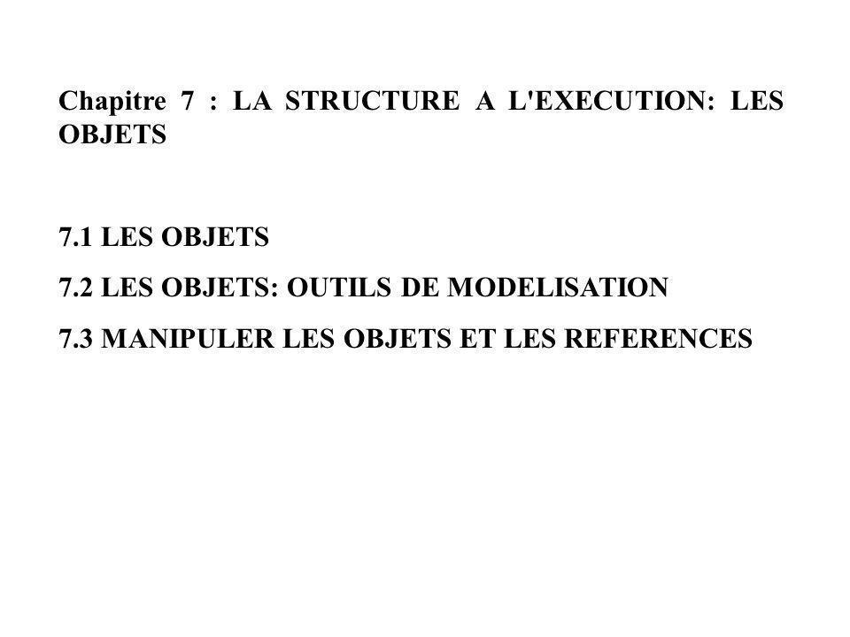 Chapitre 7 : LA STRUCTURE A L'EXECUTION: LES OBJETS 7.1 LES OBJETS 7.2 LES OBJETS: OUTILS DE MODELISATION 7.3 MANIPULER LES OBJETS ET LES REFERENCES