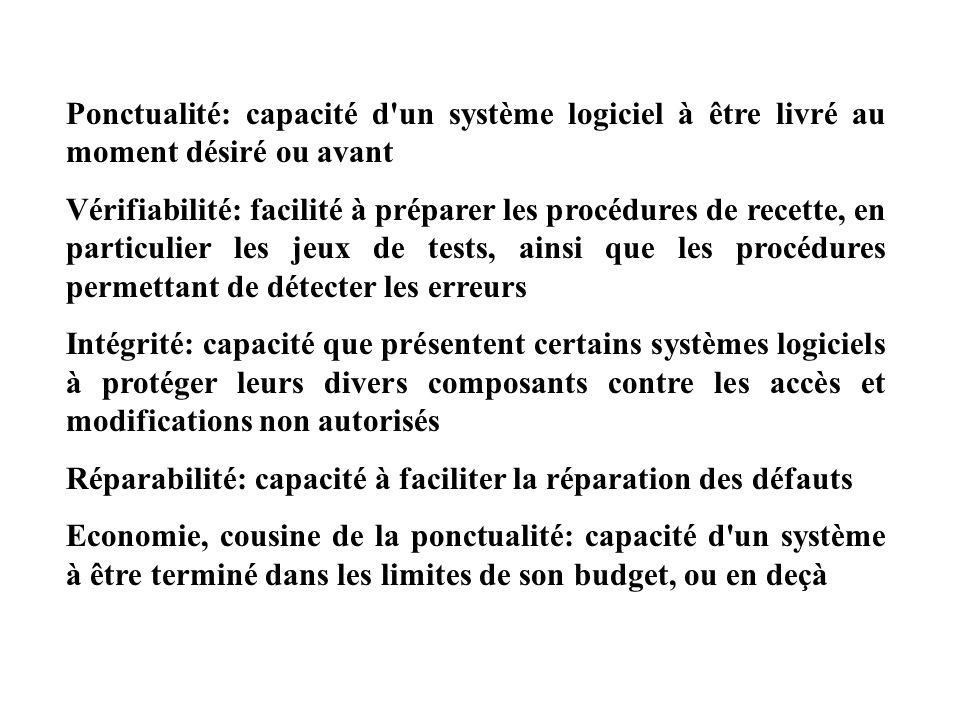 Ponctualité: capacité d'un système logiciel à être livré au moment désiré ou avant Vérifiabilité: facilité à préparer les procédures de recette, en pa