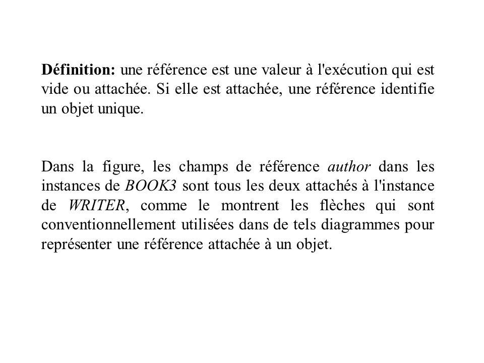 Définition: une référence est une valeur à l'exécution qui est vide ou attachée. Si elle est attachée, une référence identifie un objet unique. Dans l