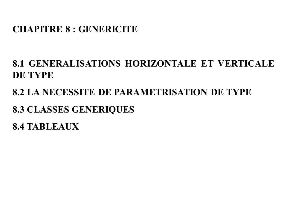 CHAPITRE 8 : GENERICITE 8.1 GENERALISATIONS HORIZONTALE ET VERTICALE DE TYPE 8.2 LA NECESSITE DE PARAMETRISATION DE TYPE 8.3 CLASSES GENERIQUES 8.4 TA
