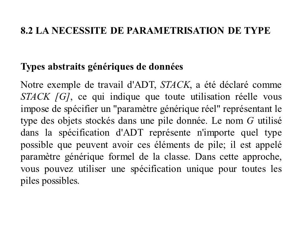 8.2 LA NECESSITE DE PARAMETRISATION DE TYPE Types abstraits génériques de données Notre exemple de travail d'ADT, STACK, a été déclaré comme STACK [G]