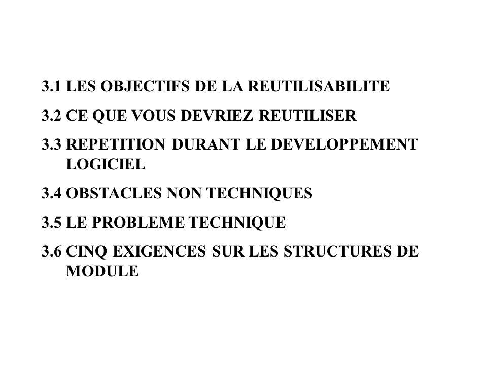 3.1 LES OBJECTIFS DE LA REUTILISABILITE 3.2 CE QUE VOUS DEVRIEZ REUTILISER 3.3 REPETITION DURANT LE DEVELOPPEMENT LOGICIEL 3.4 OBSTACLES NON TECHNIQUE