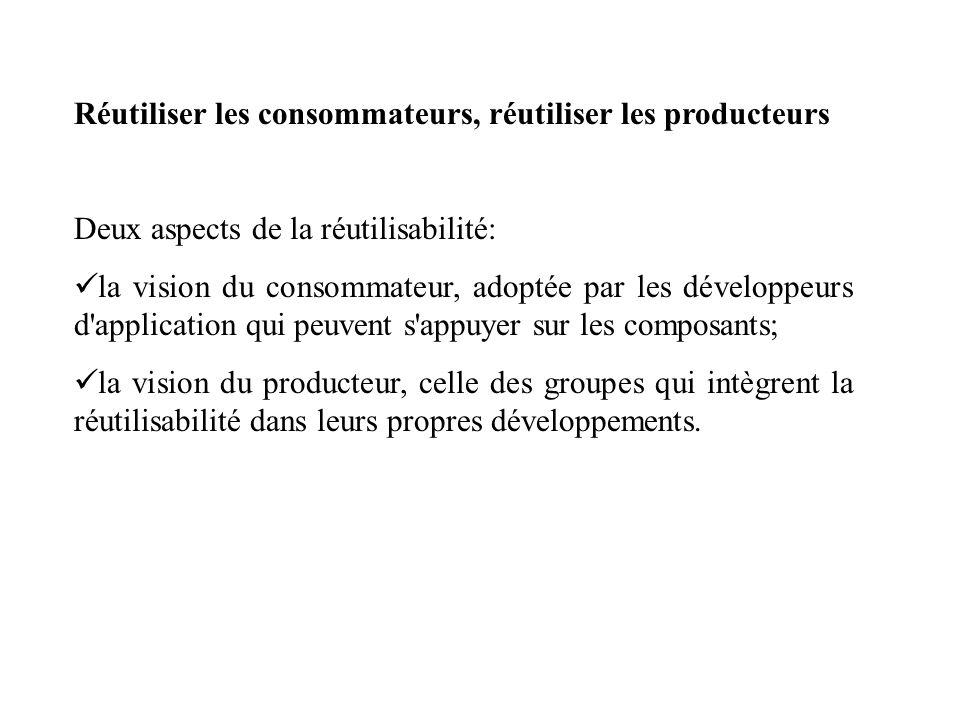 Réutiliser les consommateurs, réutiliser les producteurs Deux aspects de la réutilisabilité: la vision du consommateur, adoptée par les développeurs d