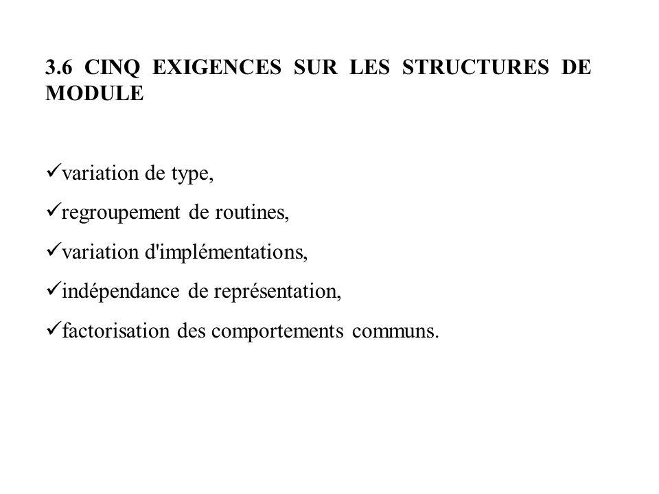3.6 CINQ EXIGENCES SUR LES STRUCTURES DE MODULE variation de type, regroupement de routines, variation d'implémentations, indépendance de représentati
