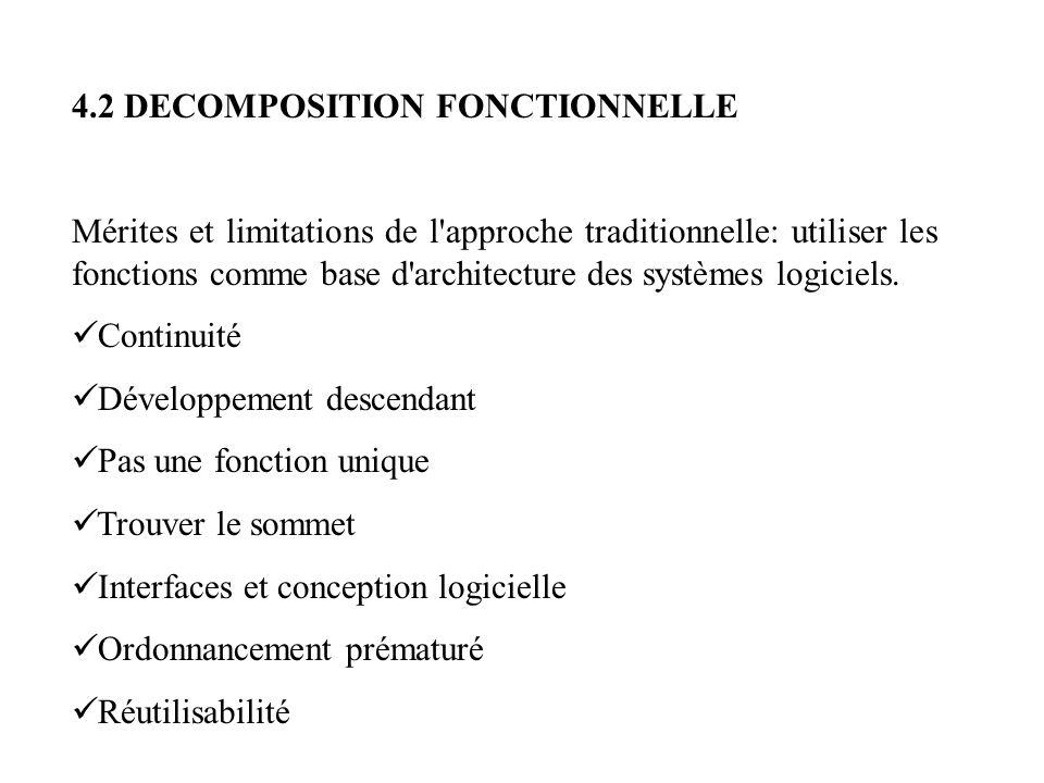 4.2 DECOMPOSITION FONCTIONNELLE Mérites et limitations de l'approche traditionnelle: utiliser les fonctions comme base d'architecture des systèmes log