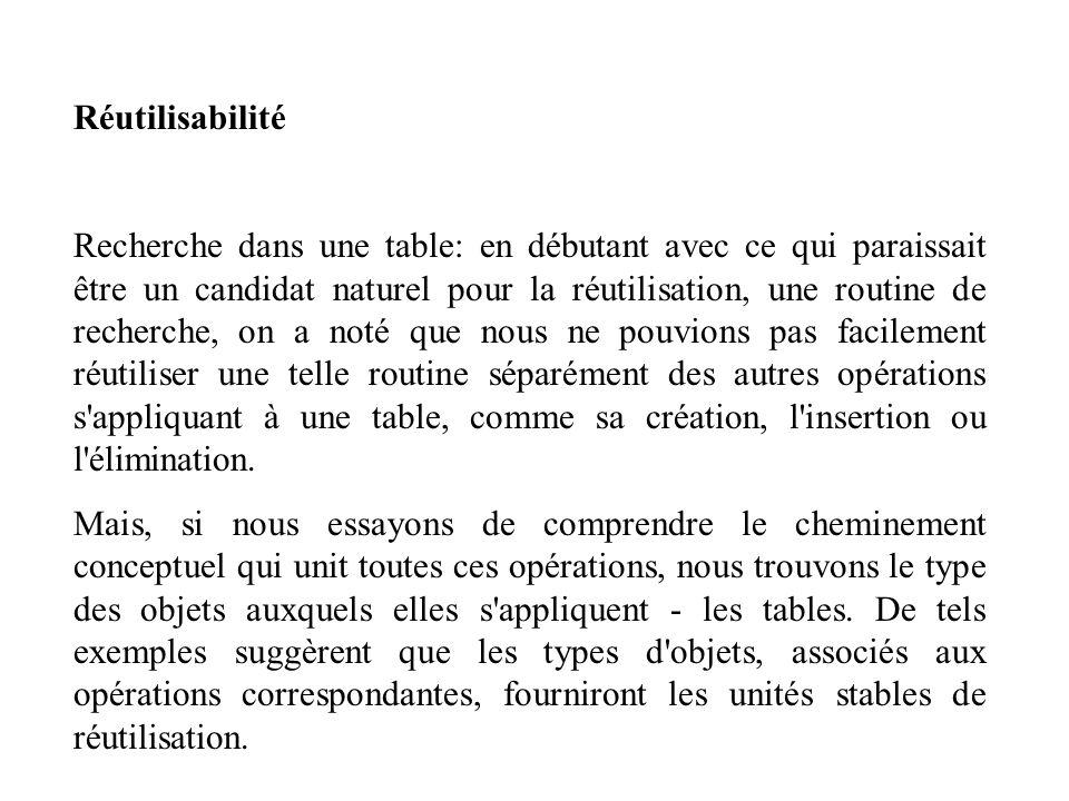 Réutilisabilité Recherche dans une table: en débutant avec ce qui paraissait être un candidat naturel pour la réutilisation, une routine de recherche,