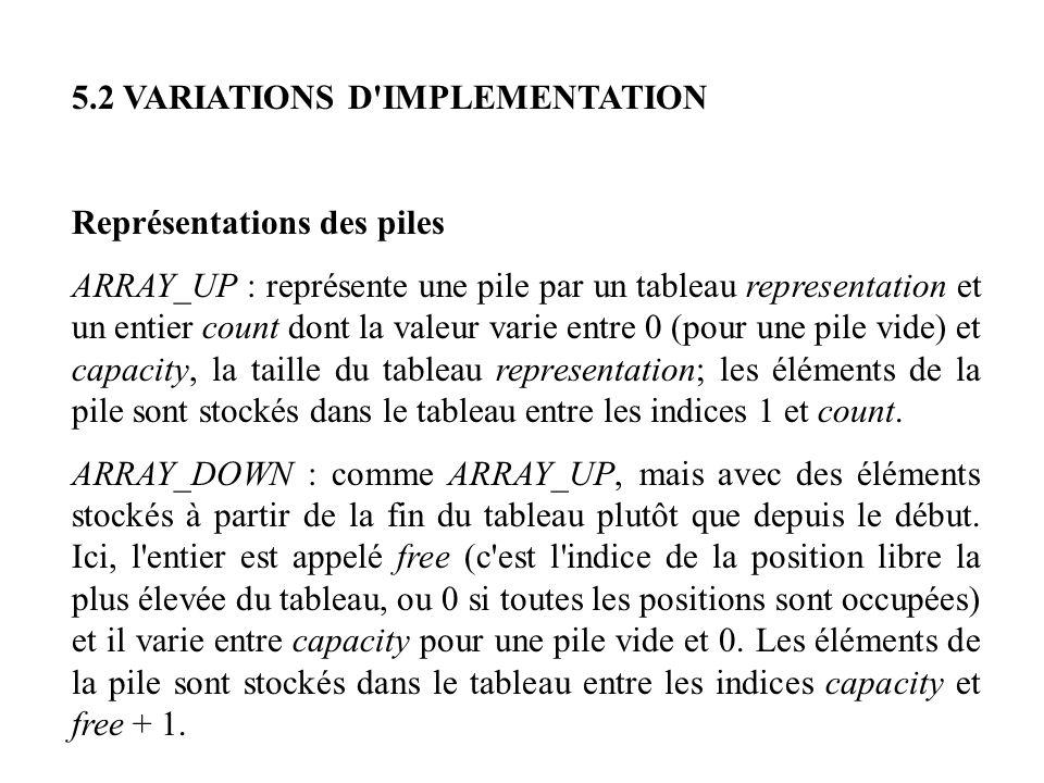 5.2 VARIATIONS D'IMPLEMENTATION Représentations des piles ARRAY_UP : représente une pile par un tableau representation et un entier count dont la vale