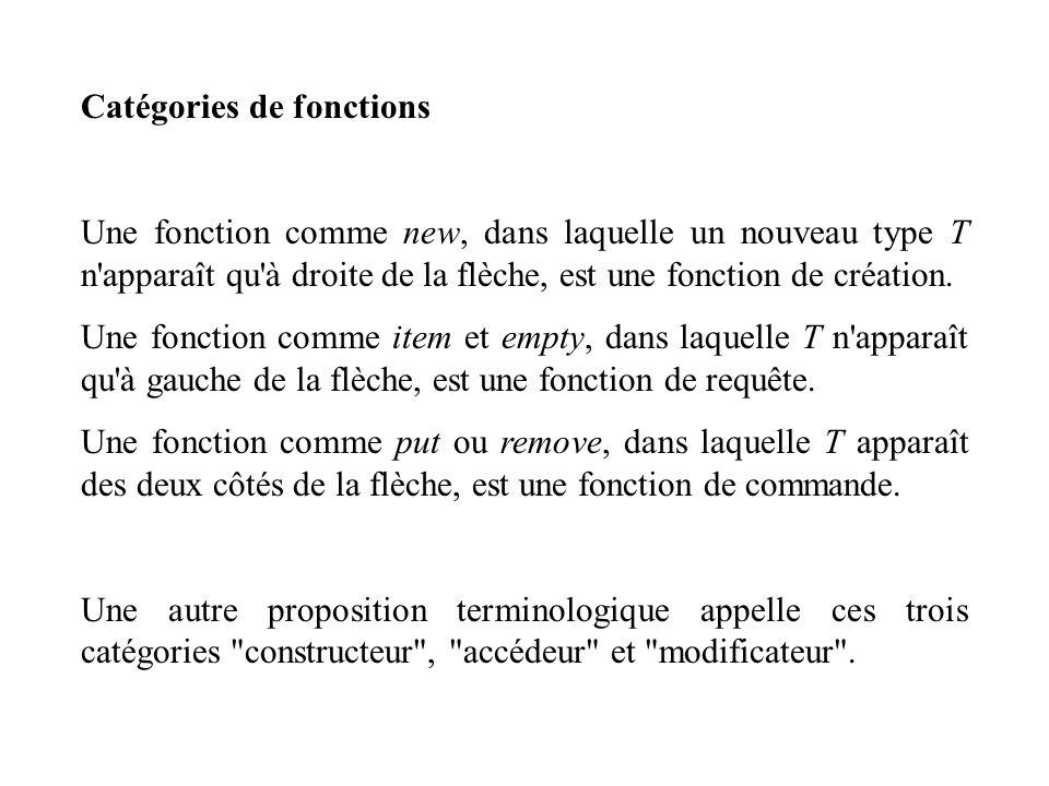 Catégories de fonctions Une fonction comme new, dans laquelle un nouveau type T n'apparaît qu'à droite de la flèche, est une fonction de création. Une