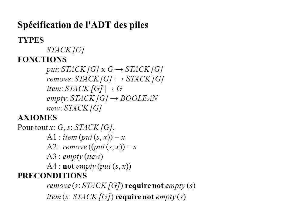Spécification de l'ADT des piles TYPES STACK [G] FONCTIONS put: STACK [G] x G STACK [G] remove: STACK [G]   STACK [G] item: STACK [G]   G empty: STACK