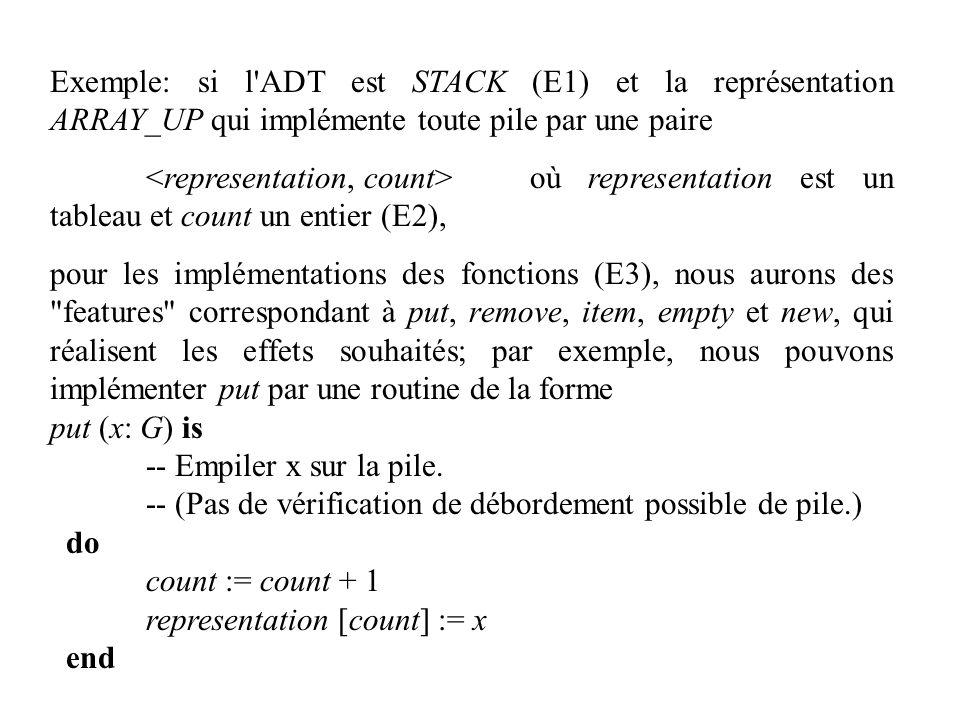 Exemple: si l'ADT est STACK (E1) et la représentation ARRAY_UP qui implémente toute pile par une paire où representation est un tableau et count un en
