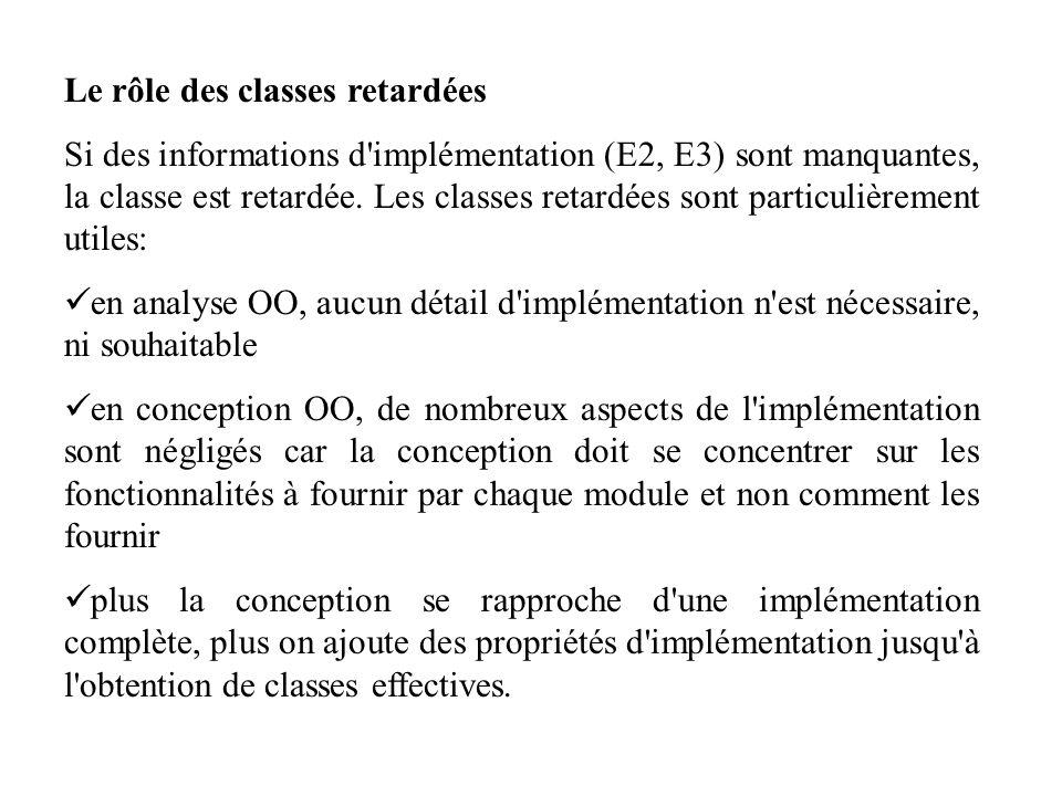 Le rôle des classes retardées Si des informations d'implémentation (E2, E3) sont manquantes, la classe est retardée. Les classes retardées sont partic