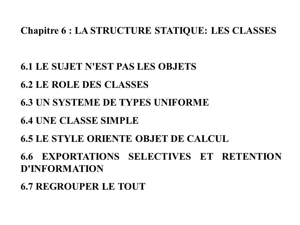 Chapitre 6 : LA STRUCTURE STATIQUE: LES CLASSES 6.1 LE SUJET N'EST PAS LES OBJETS 6.2 LE ROLE DES CLASSES 6.3 UN SYSTEME DE TYPES UNIFORME 6.4 UNE CLA
