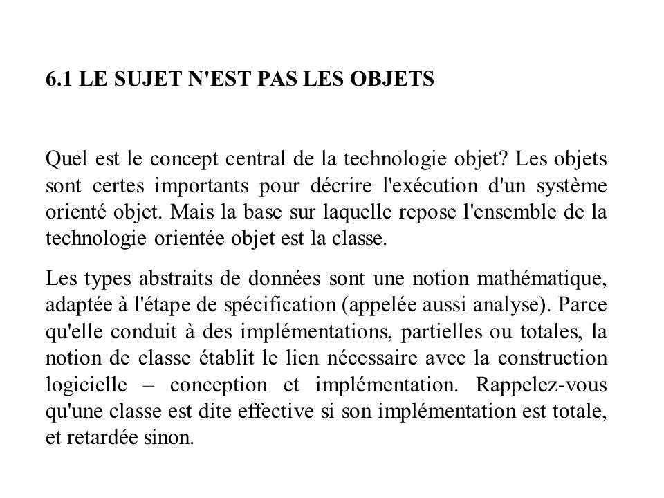 6.1 LE SUJET N'EST PAS LES OBJETS Quel est le concept central de la technologie objet? Les objets sont certes importants pour décrire l'exécution d'un