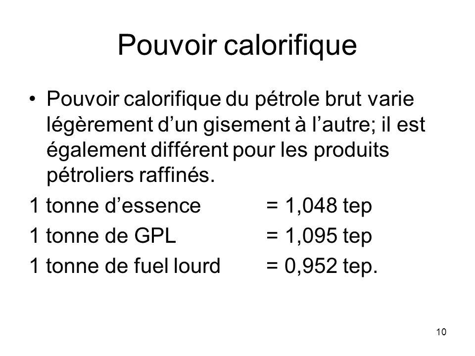 10 Pouvoir calorifique Pouvoir calorifique du pétrole brut varie légèrement dun gisement à lautre; il est également différent pour les produits pétrol