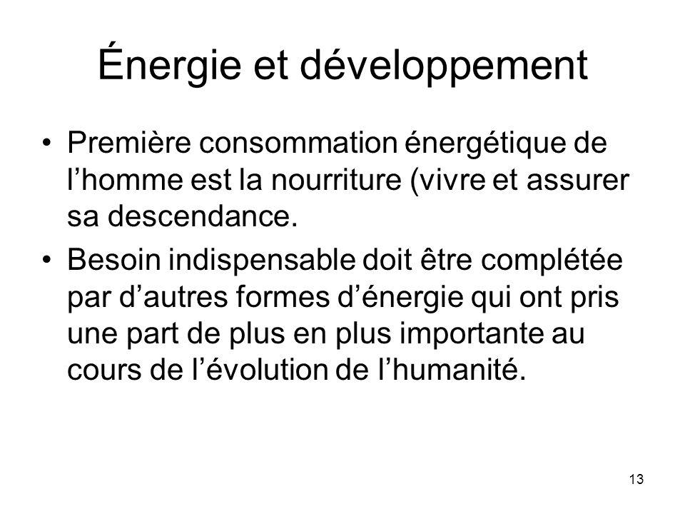 13 Énergie et développement Première consommation énergétique de lhomme est la nourriture (vivre et assurer sa descendance. Besoin indispensable doit