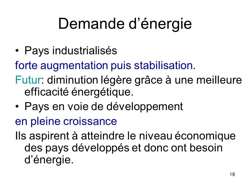 16 Demande dénergie Pays industrialisés forte augmentation puis stabilisation. Futur: diminution légère grâce à une meilleure efficacité énergétique.