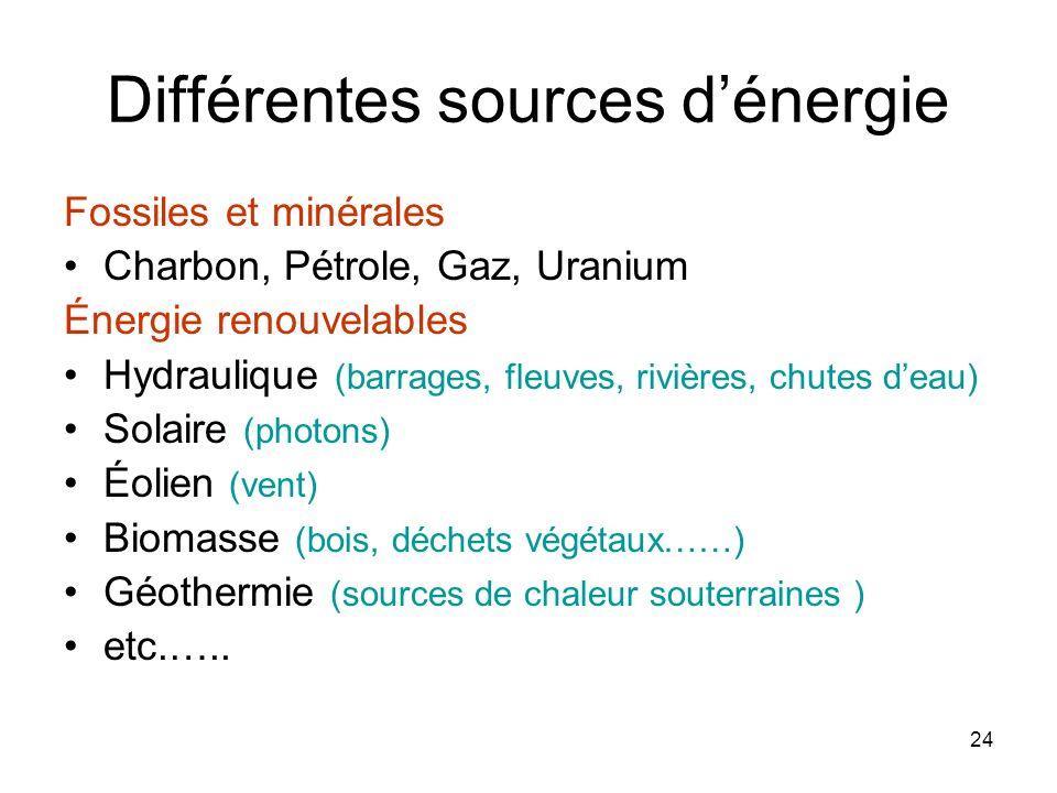 24 Différentes sources dénergie Fossiles et minérales Charbon, Pétrole, Gaz, Uranium Énergie renouvelables Hydraulique (barrages, fleuves, rivières, c