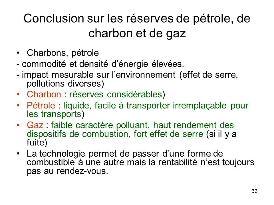 36 Conclusion sur les réserves de pétrole, de charbon et de gaz Charbons, pétrole - commodité et densité dénergie élevées. - impact mesurable sur lenv