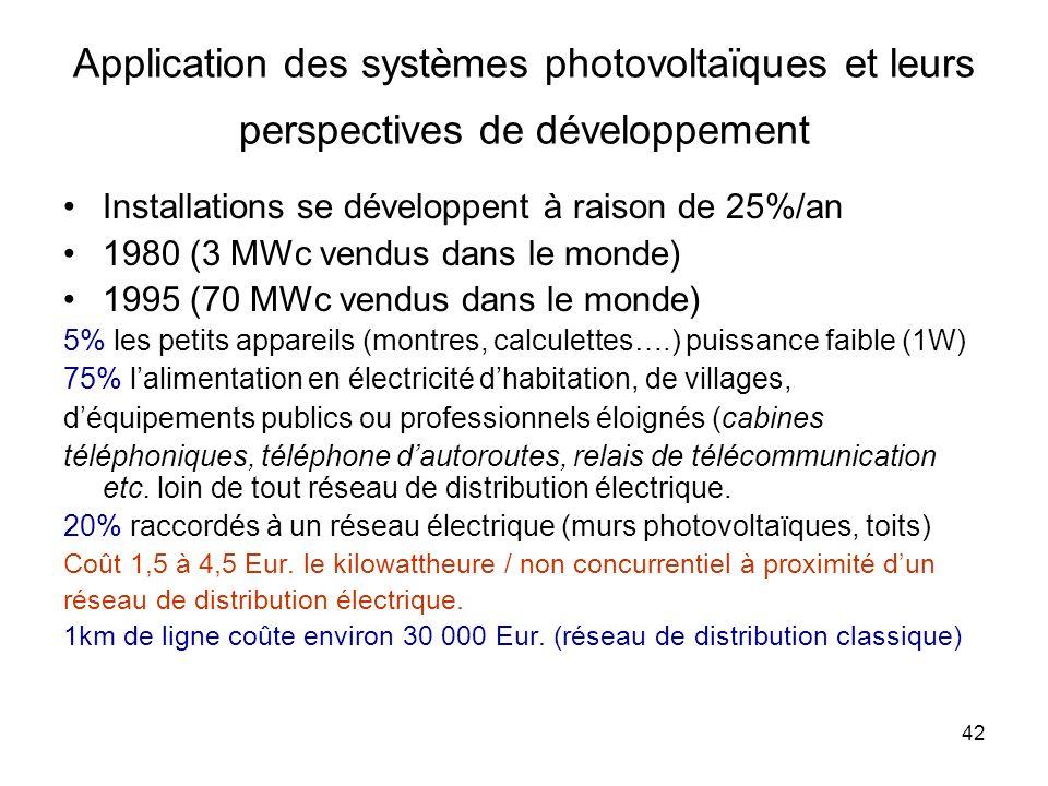 42 Application des systèmes photovoltaïques et leurs perspectives de développement Installations se développent à raison de 25%/an 1980 (3 MWc vendus