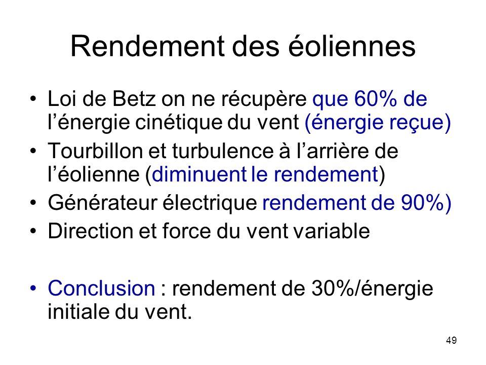 49 Rendement des éoliennes Loi de Betz on ne récupère que 60% de lénergie cinétique du vent (énergie reçue) Tourbillon et turbulence à larrière de léo