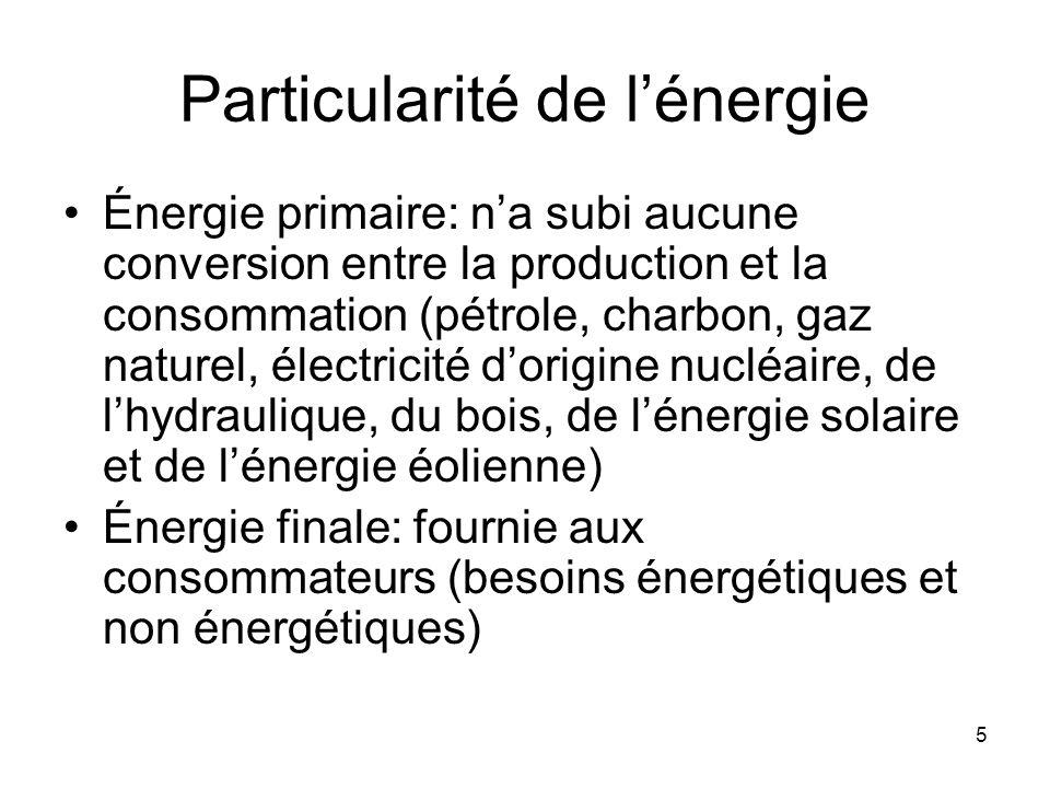 5 Particularité de lénergie Énergie primaire: na subi aucune conversion entre la production et la consommation (pétrole, charbon, gaz naturel, électri