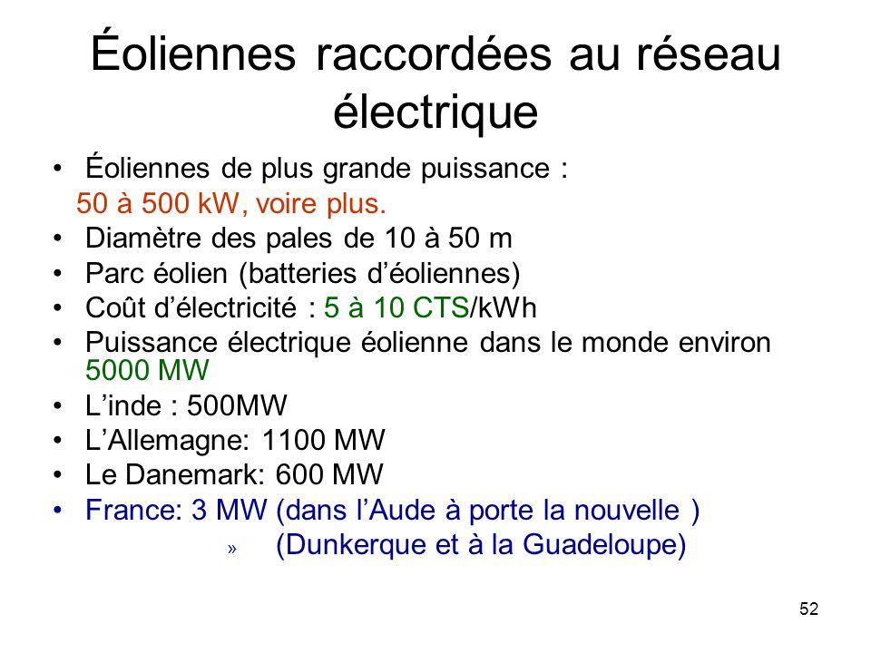 52 Éoliennes raccordées au réseau électrique Éoliennes de plus grande puissance : 50 à 500 kW, voire plus. Diamètre des pales de 10 à 50 m Parc éolien