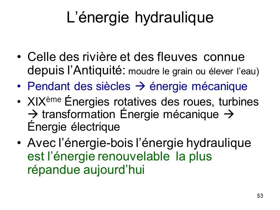 53 Lénergie hydraulique Celle des rivière et des fleuves connue depuis lAntiquité: moudre le grain ou élever leau) Pendant des siècles énergie mécaniq