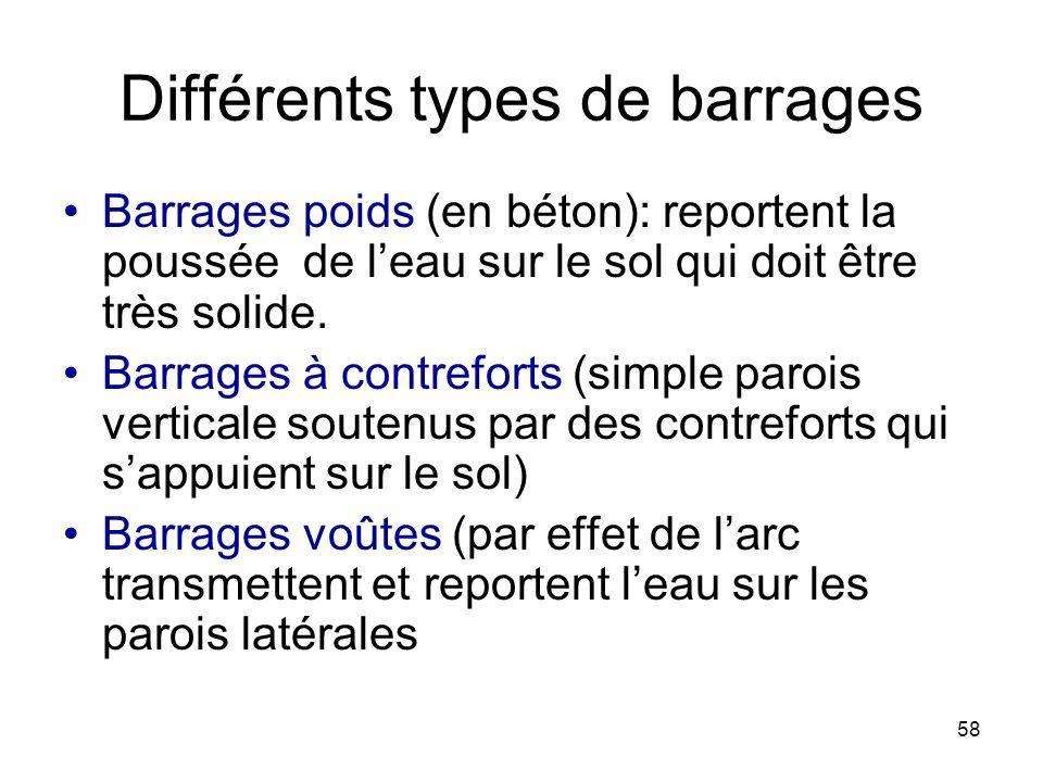 58 Différents types de barrages Barrages poids (en béton): reportent la poussée de leau sur le sol qui doit être très solide. Barrages à contreforts (