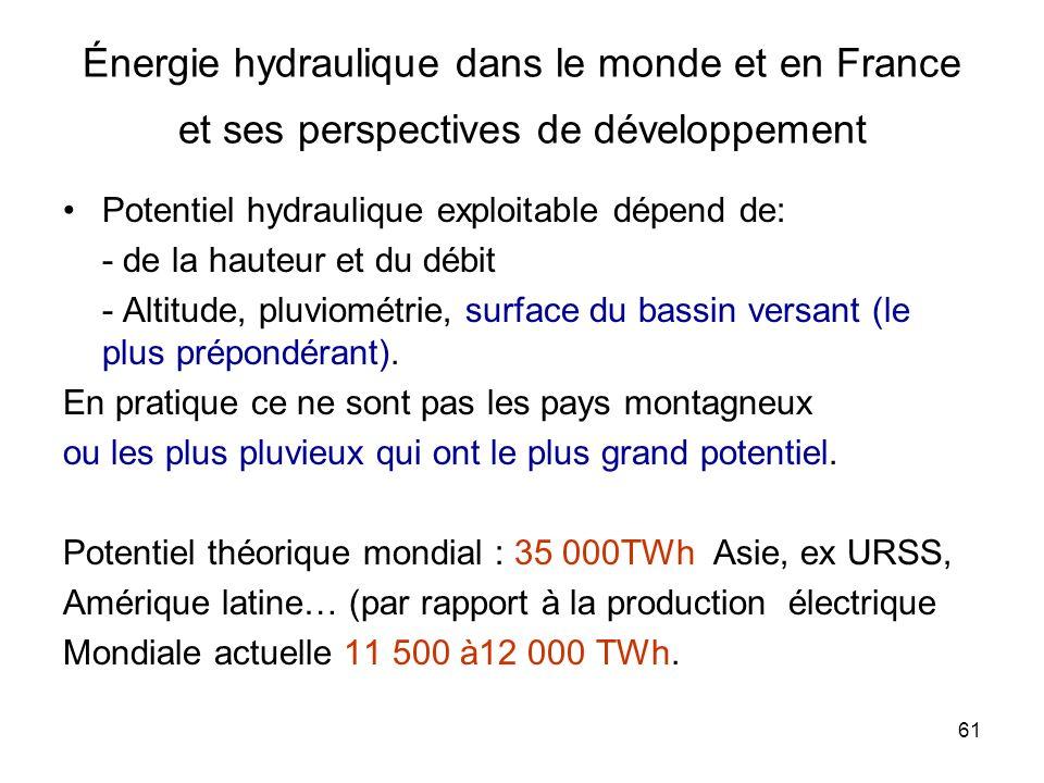 61 Énergie hydraulique dans le monde et en France et ses perspectives de développement Potentiel hydraulique exploitable dépend de: - de la hauteur et