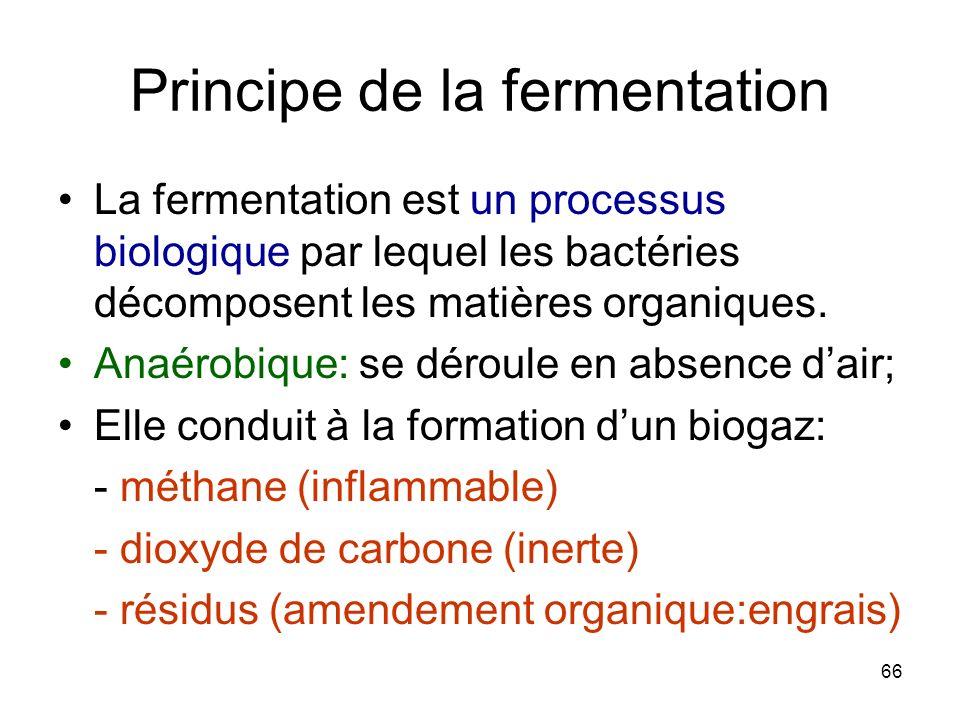 66 Principe de la fermentation La fermentation est un processus biologique par lequel les bactéries décomposent les matières organiques. Anaérobique: