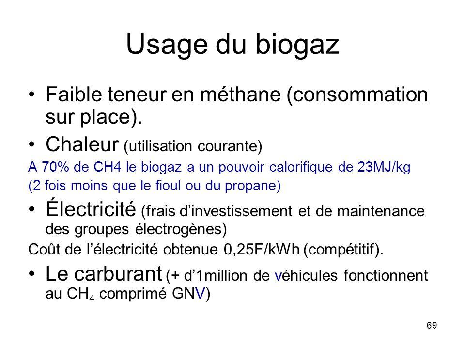 69 Usage du biogaz Faible teneur en méthane (consommation sur place). Chaleur (utilisation courante) A 70% de CH4 le biogaz a un pouvoir calorifique d