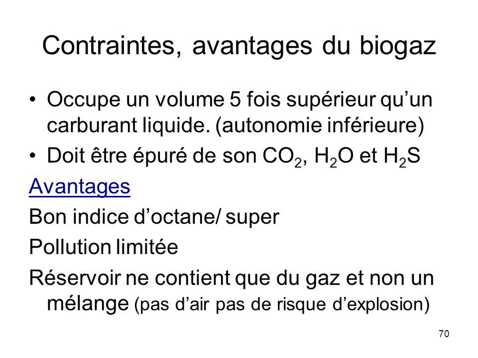 70 Contraintes, avantages du biogaz Occupe un volume 5 fois supérieur quun carburant liquide. (autonomie inférieure) Doit être épuré de son CO 2, H 2