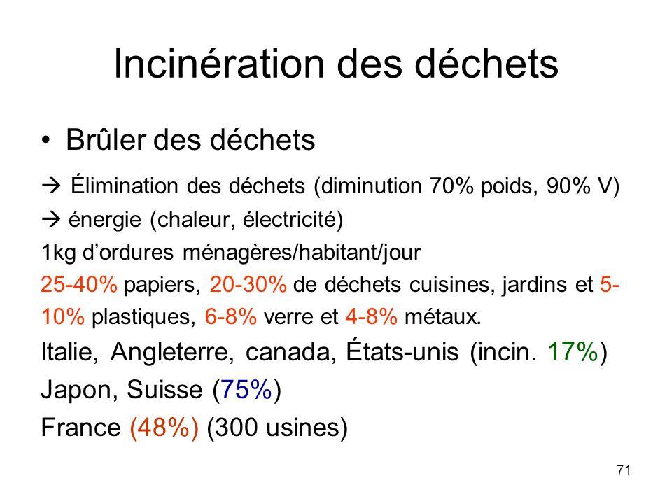 71 Incinération des déchets Brûler des déchets Élimination des déchets (diminution 70% poids, 90% V) énergie (chaleur, électricité) 1kg dordures ménag