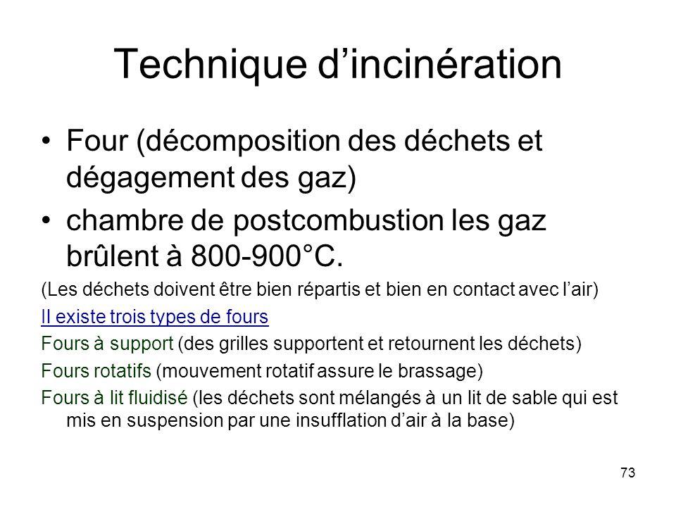 73 Technique dincinération Four (décomposition des déchets et dégagement des gaz) chambre de postcombustion les gaz brûlent à 800-900°C. (Les déchets